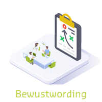 Security - Bewustwording