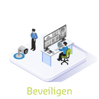 Security - Beveiligen