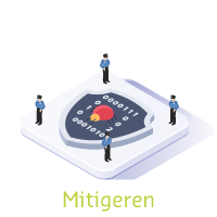 Security - Mitigeren